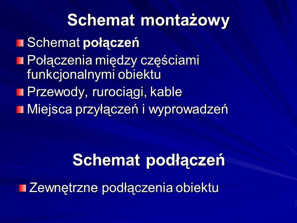 Schemat montażowy Schemat podłączeń