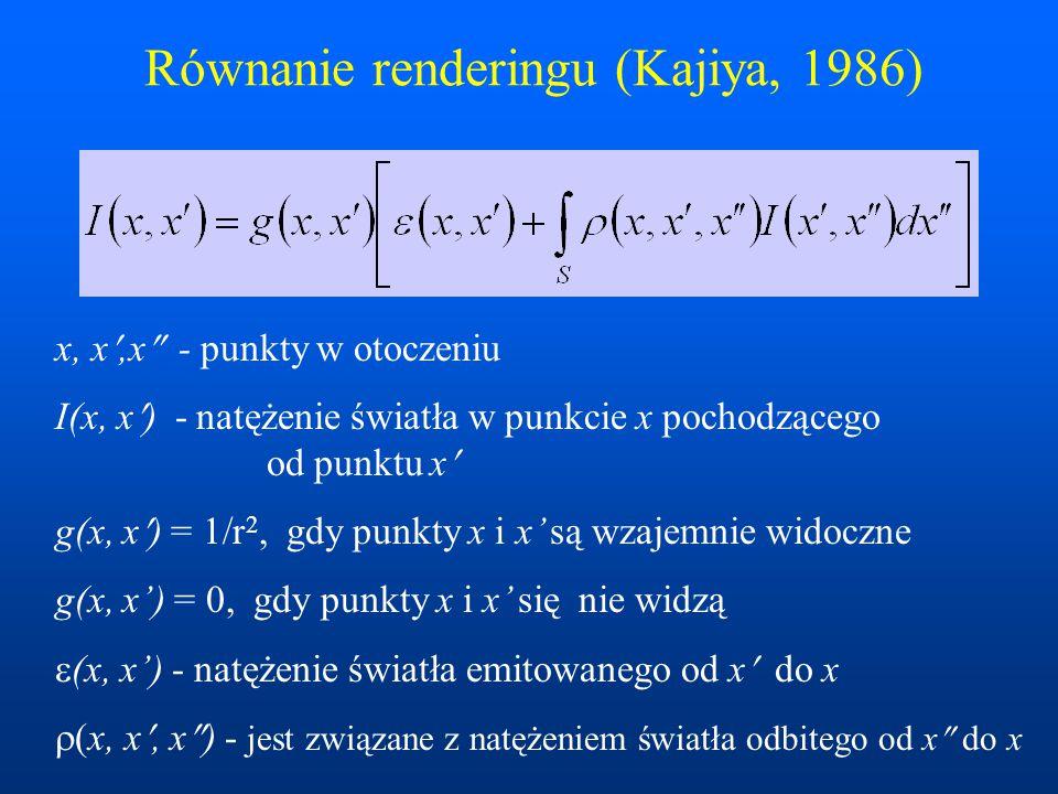 Równanie renderingu (Kajiya, 1986)