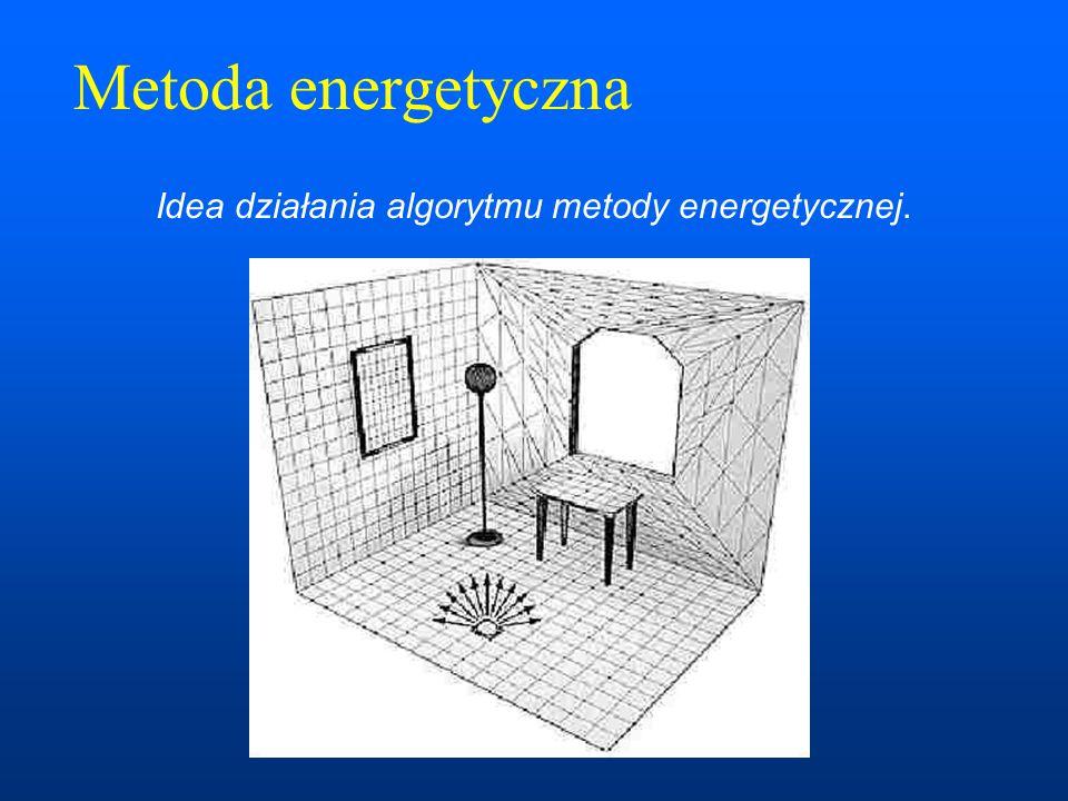 Idea działania algorytmu metody energetycznej.