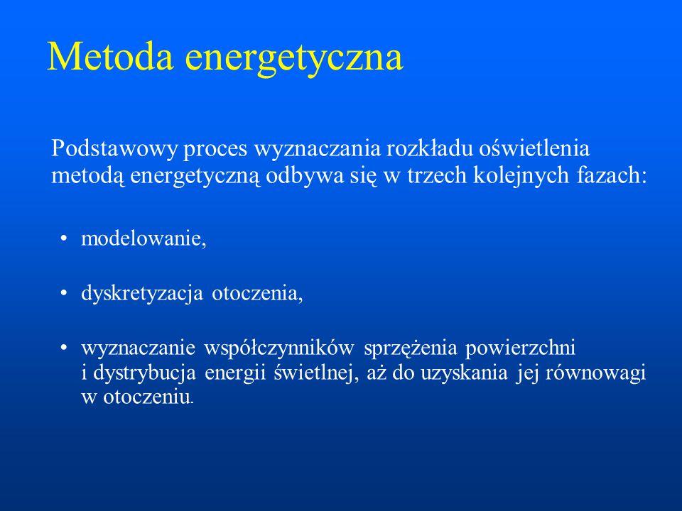 Metoda energetyczna Podstawowy proces wyznaczania rozkładu oświetlenia metodą energetyczną odbywa się w trzech kolejnych fazach: