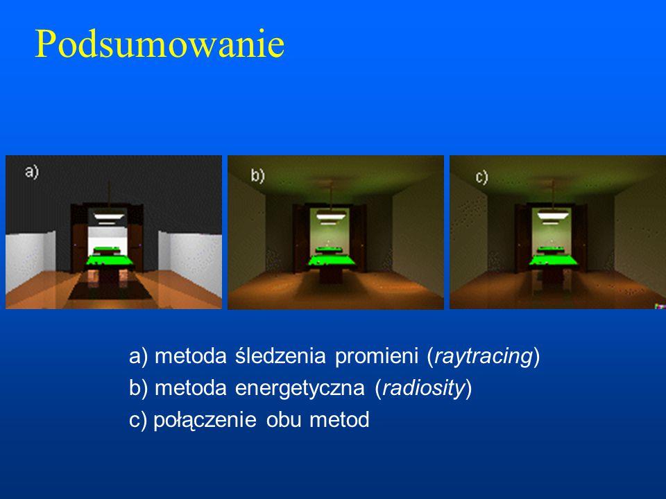 Podsumowanie a) metoda śledzenia promieni (raytracing)