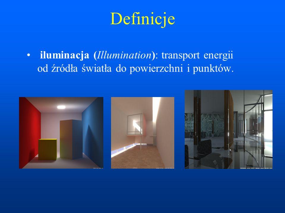 Definicje iluminacja (Illumination): transport energii od źródła światła do powierzchni i punktów.
