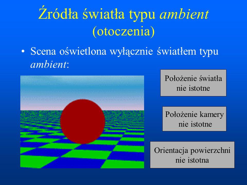 Źródła światła typu ambient (otoczenia)