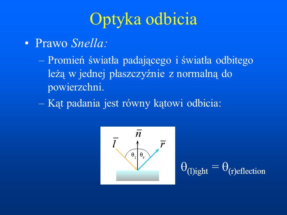 (l)ight = (r)eflection