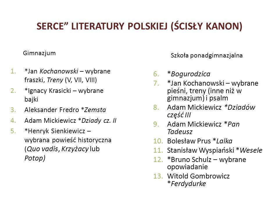 SERCE LITERATURY POLSKIEJ (ŚCISŁY KANON)