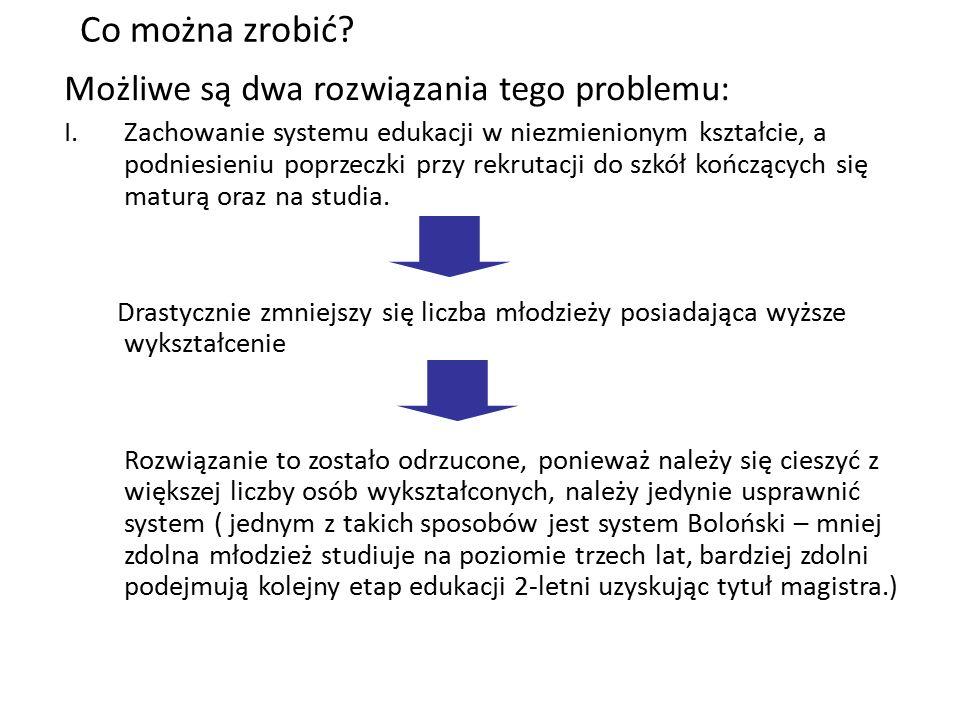 Co można zrobić Możliwe są dwa rozwiązania tego problemu:
