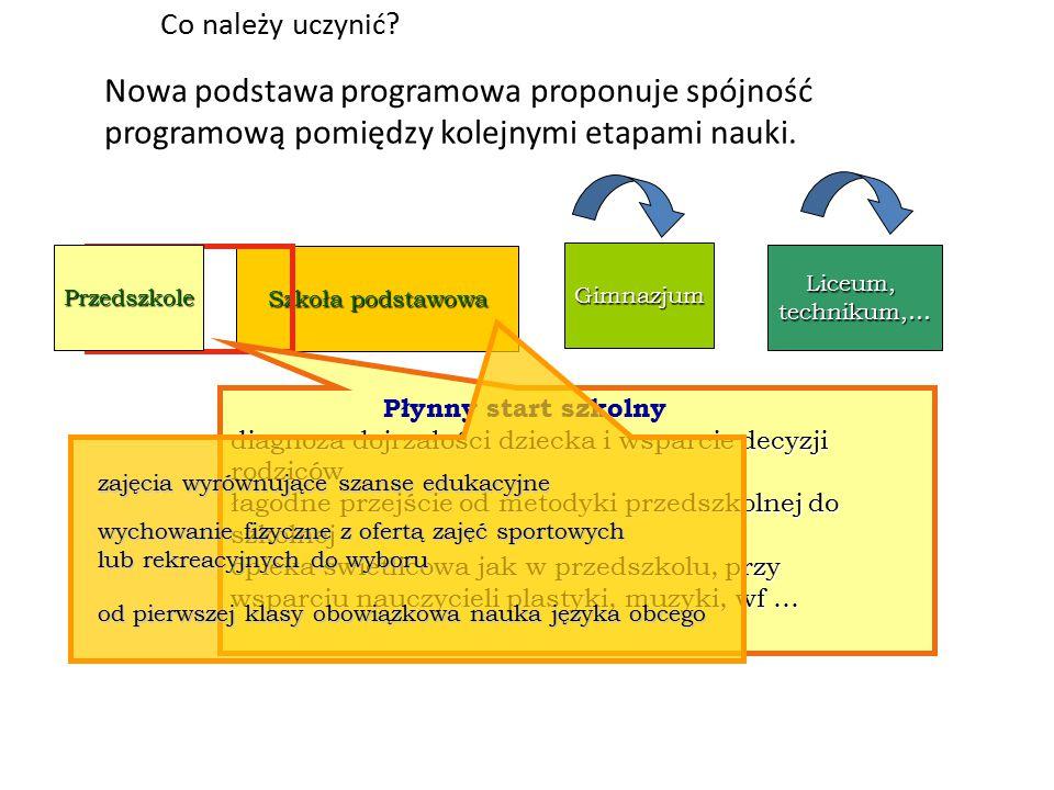 Co należy uczynić Nowa podstawa programowa proponuje spójność programową pomiędzy kolejnymi etapami nauki.