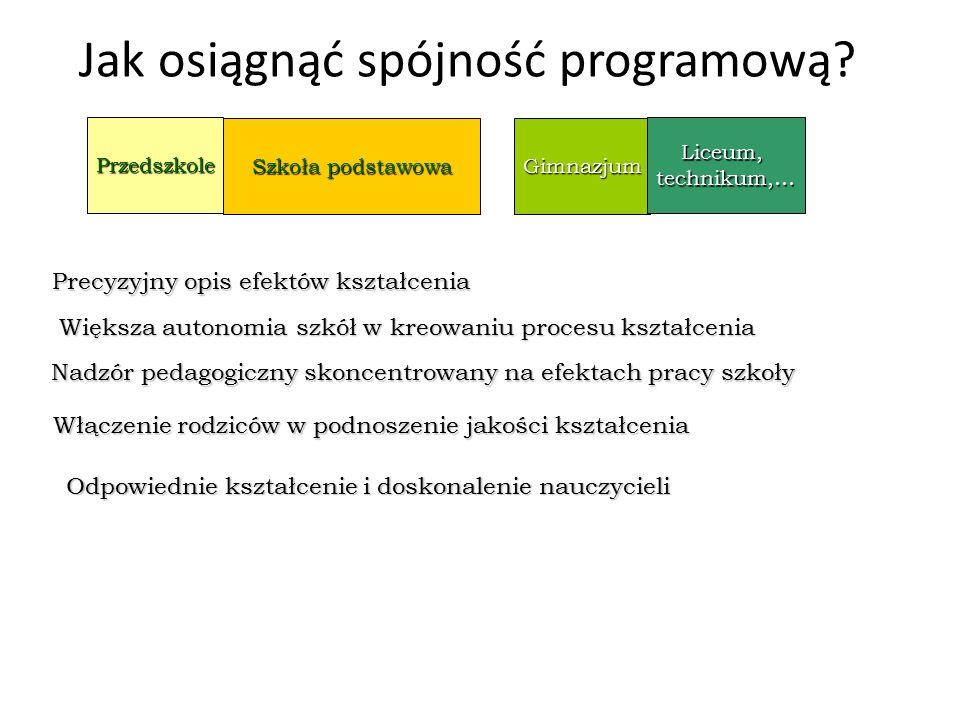 Jak osiągnąć spójność programową