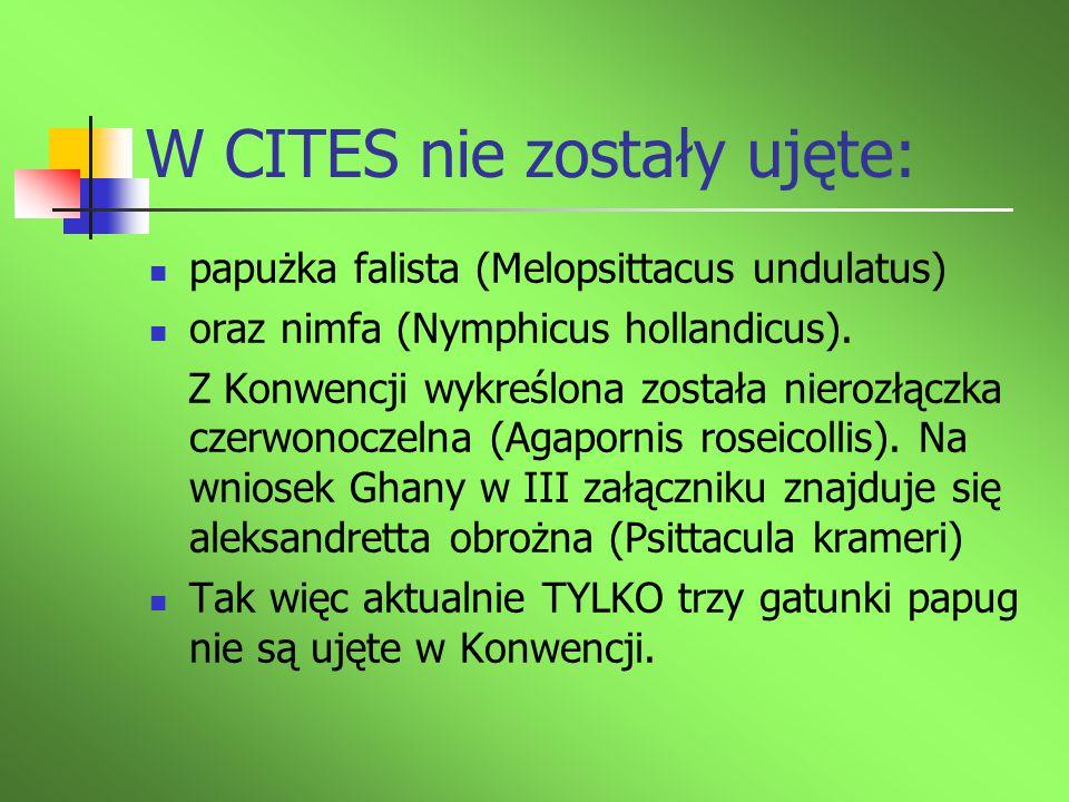 W CITES nie zostały ujęte: