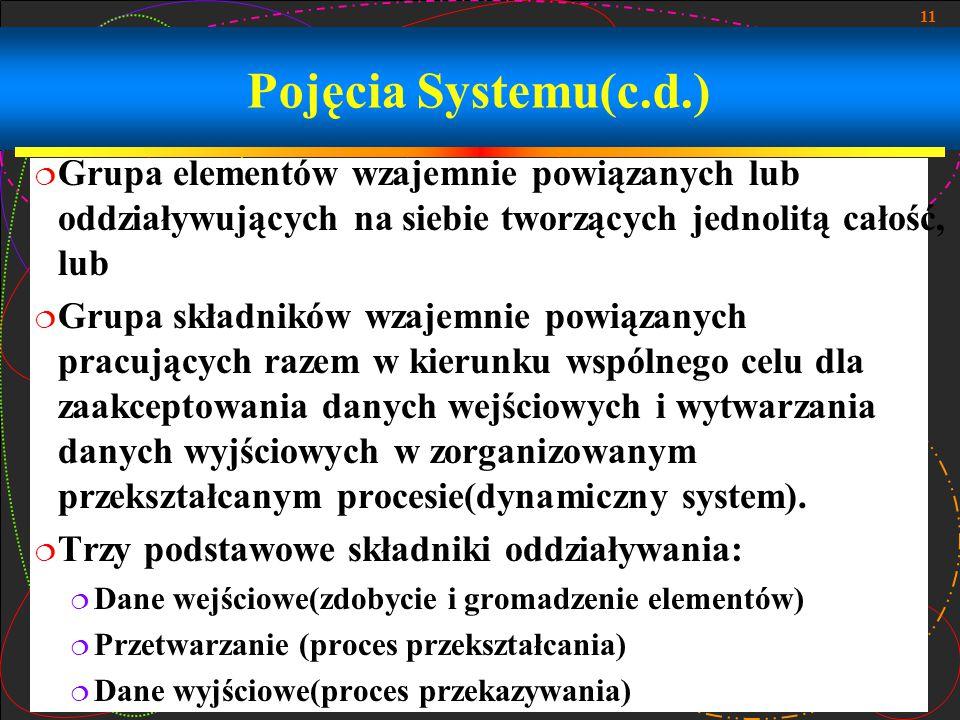 Pojęcia Systemu(c.d.) Grupa elementów wzajemnie powiązanych lub oddziaływujących na siebie tworzących jednolitą całość, lub.