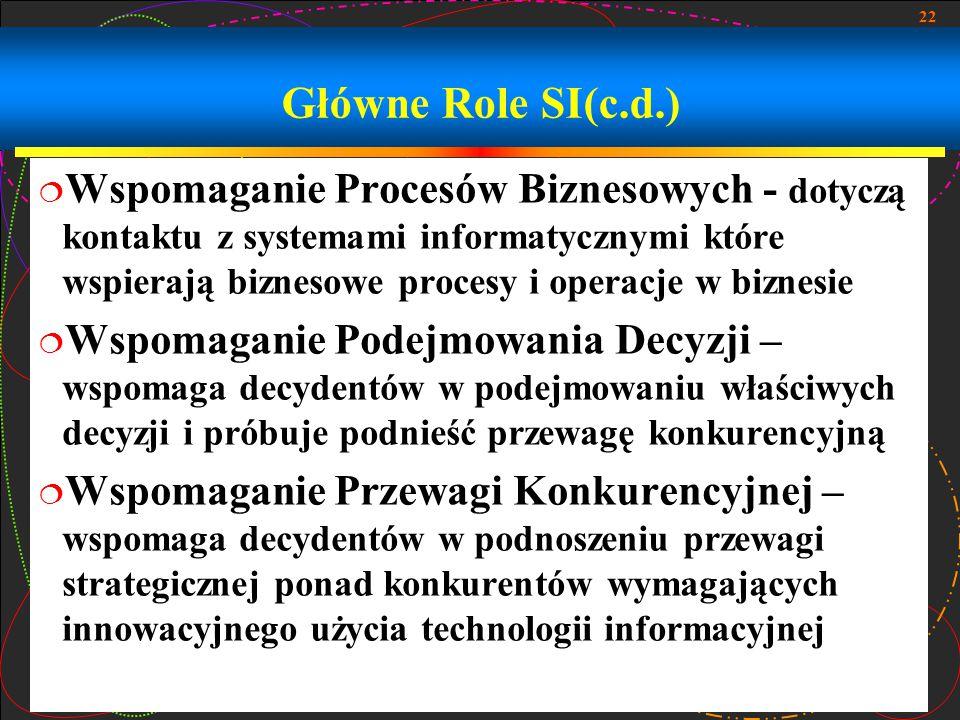 Główne Role SI(c.d.)