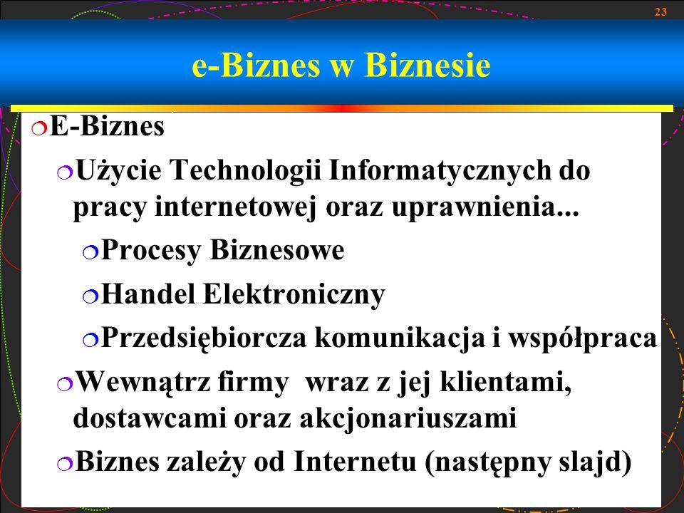 e-Biznes w Biznesie E-Biznes