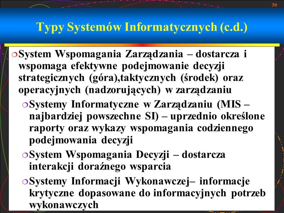 Typy Systemów Informatycznych (c.d.)