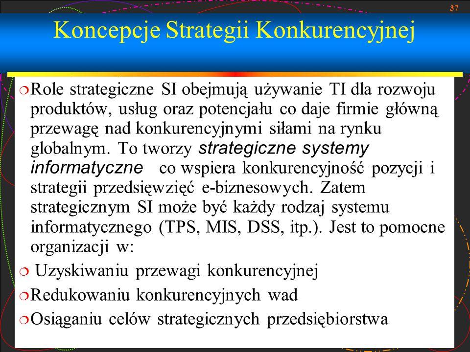 Koncepcje Strategii Konkurencyjnej