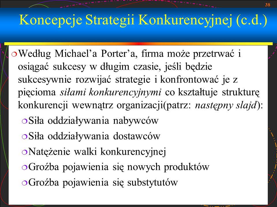 Koncepcje Strategii Konkurencyjnej (c.d.)