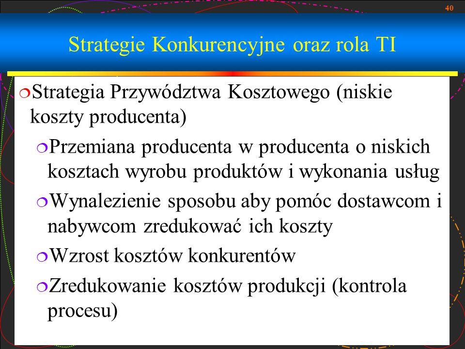 Strategie Konkurencyjne oraz rola TI