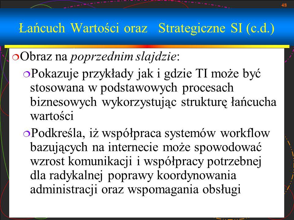 Łańcuch Wartości oraz Strategiczne SI (c.d.)