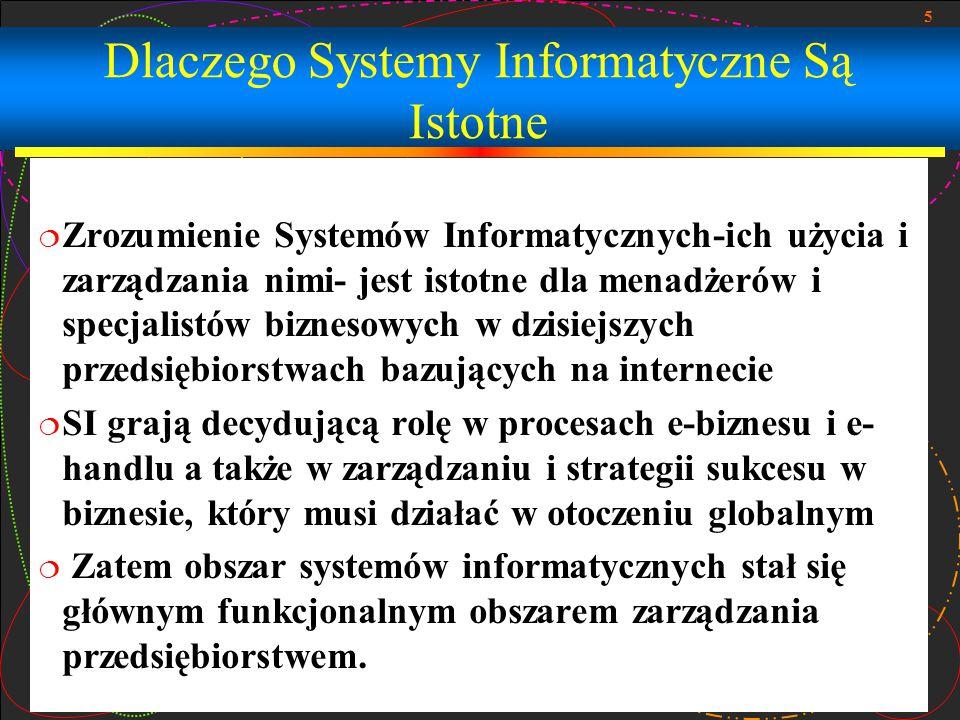 Dlaczego Systemy Informatyczne Są Istotne