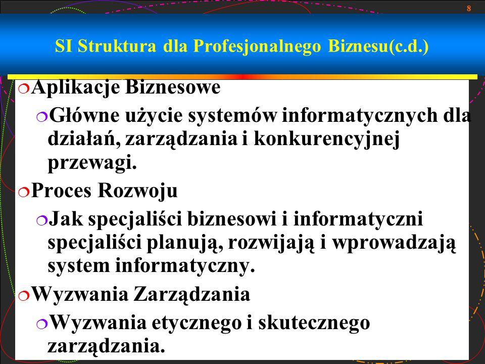 SI Struktura dla Profesjonalnego Biznesu(c.d.)
