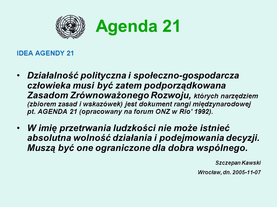 Agenda 21 IDEA AGENDY 21.