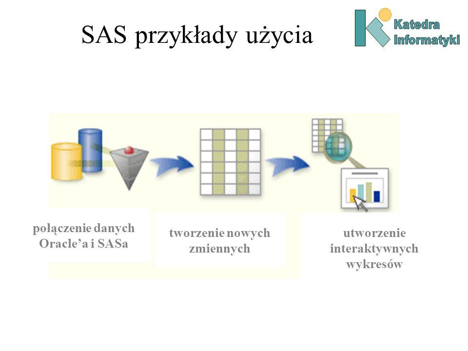SAS przykłady użycia tworzenie nowych zmiennych