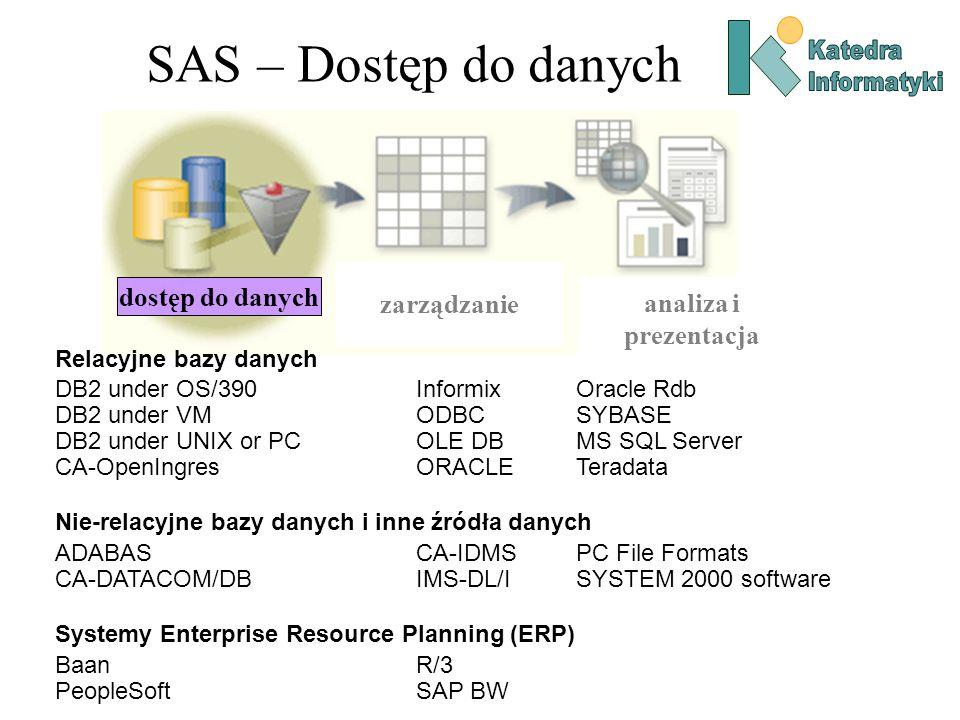 SAS – Dostęp do danych zarządzanie dostęp do danych
