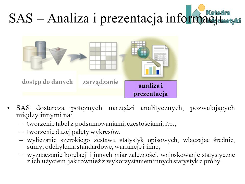 SAS – Analiza i prezentacja informacji