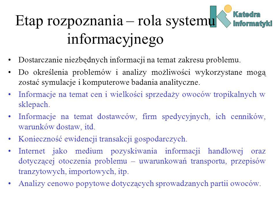 Etap rozpoznania – rola systemu informacyjnego