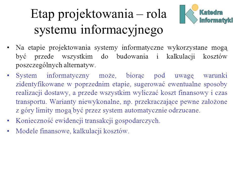 Etap projektowania – rola systemu informacyjnego