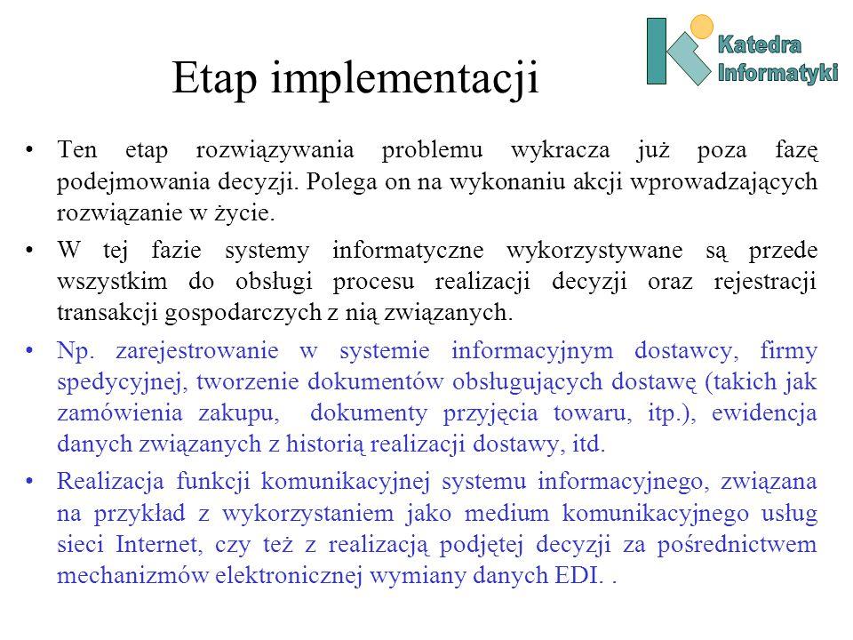 Etap implementacji