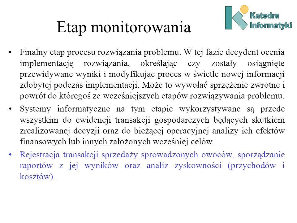 Etap monitorowania