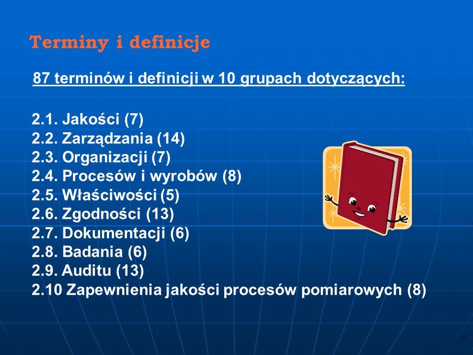 Terminy i definicje 87 terminów i definicji w 10 grupach dotyczących: