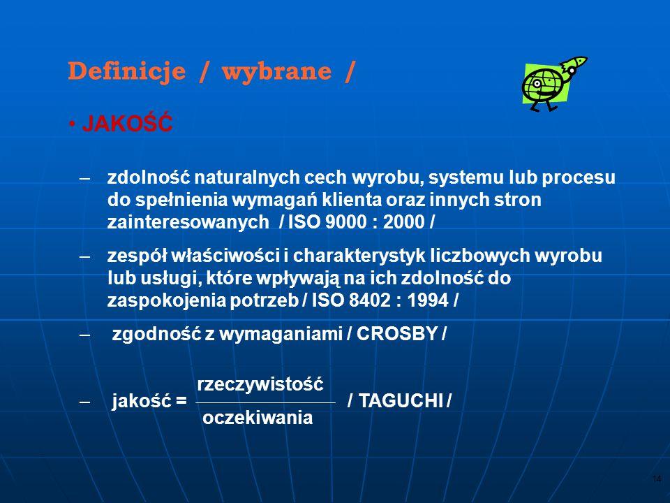 Definicje / wybrane / JAKOŚĆ
