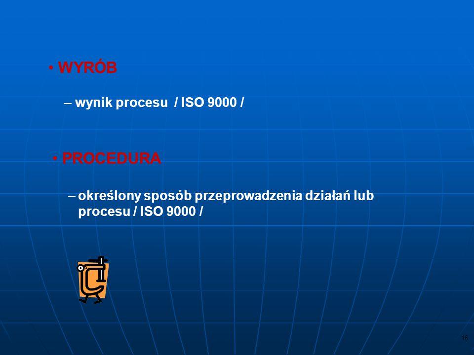 WYRÓB PROCEDURA wynik procesu / ISO 9000 /