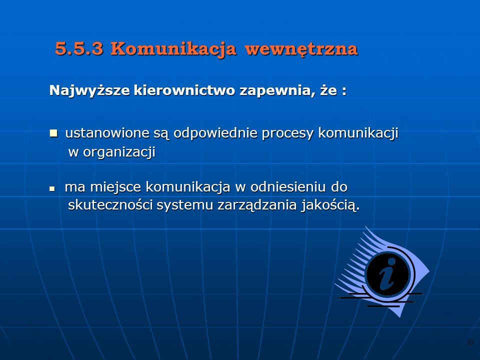 5.5.3 Komunikacja wewnętrzna