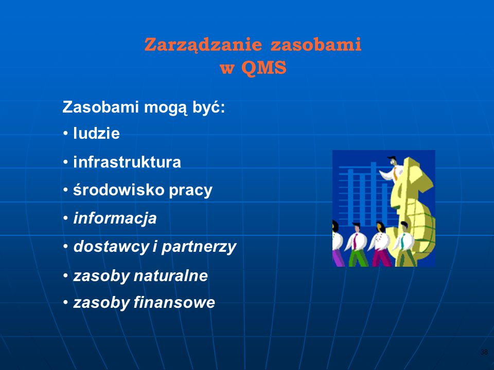 Zarządzanie zasobami w QMS