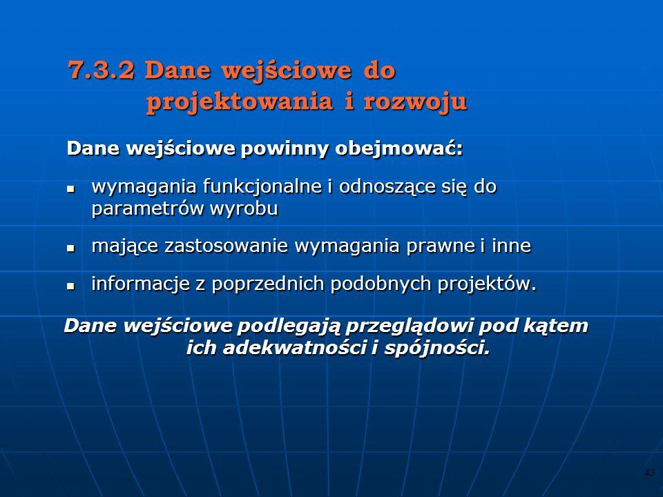 7.3.2 Dane wejściowe do projektowania i rozwoju