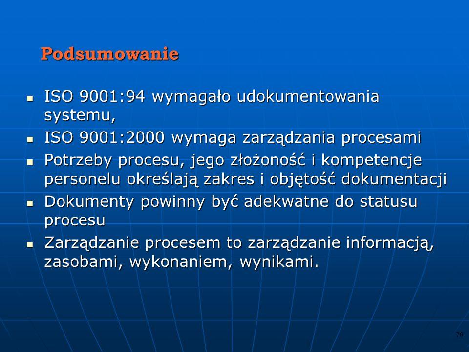 Podsumowanie ISO 9001:94 wymagało udokumentowania systemu,