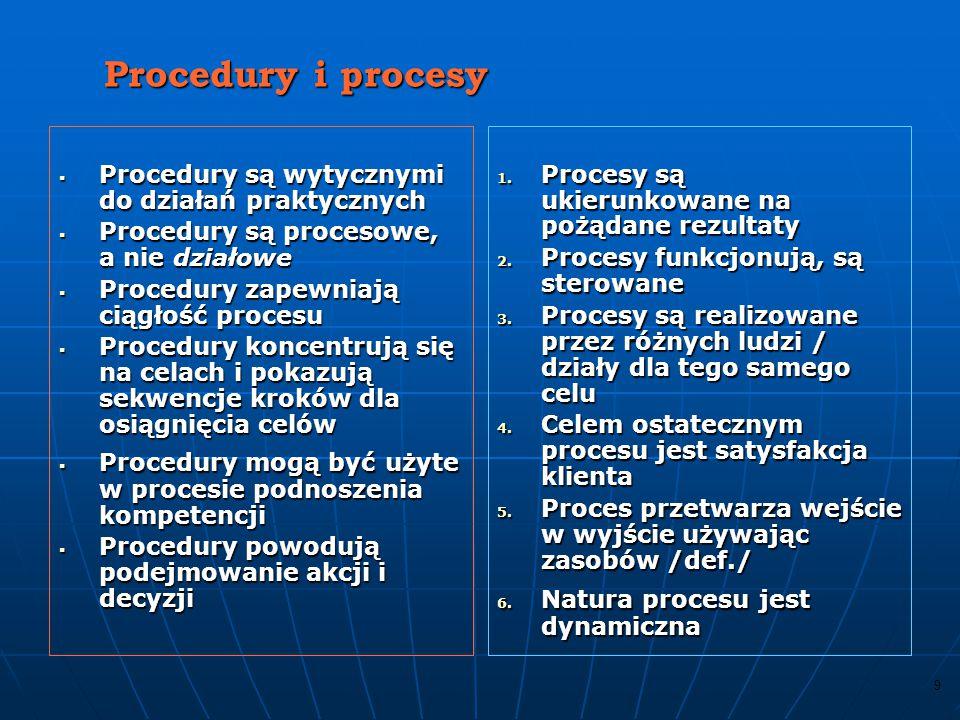 Procedury i procesy Procedury są wytycznymi do działań praktycznych