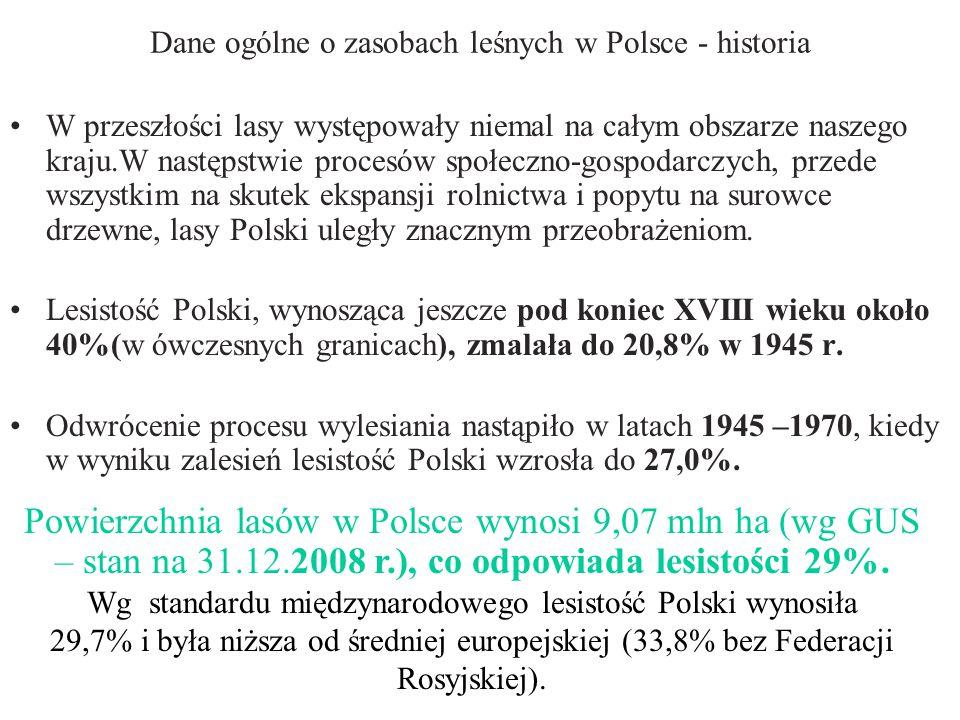 Dane ogólne o zasobach leśnych w Polsce - historia