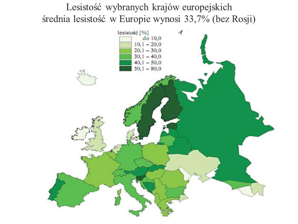 Lesistość wybranych krajów europejskich średnia lesistość w Europie wynosi 33,7% (bez Rosji)