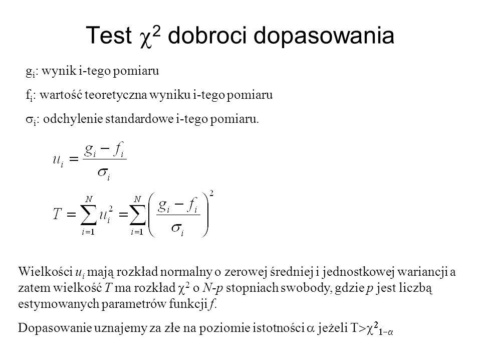 Test c2 dobroci dopasowania