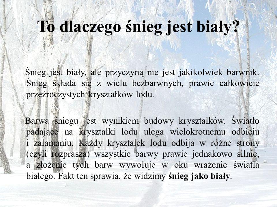To dlaczego śnieg jest biały