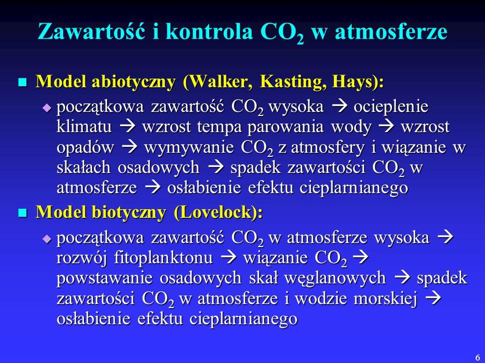 Zawartość i kontrola CO2 w atmosferze