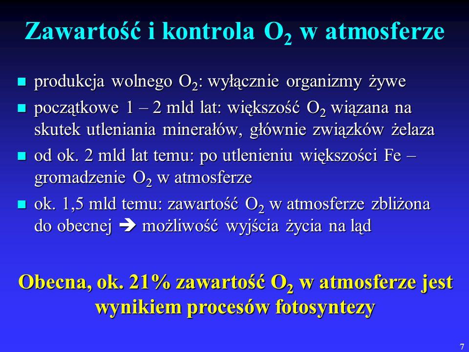 Zawartość i kontrola O2 w atmosferze