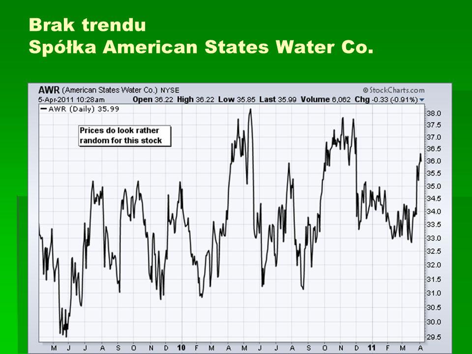 Brak trendu Spółka American States Water Co.