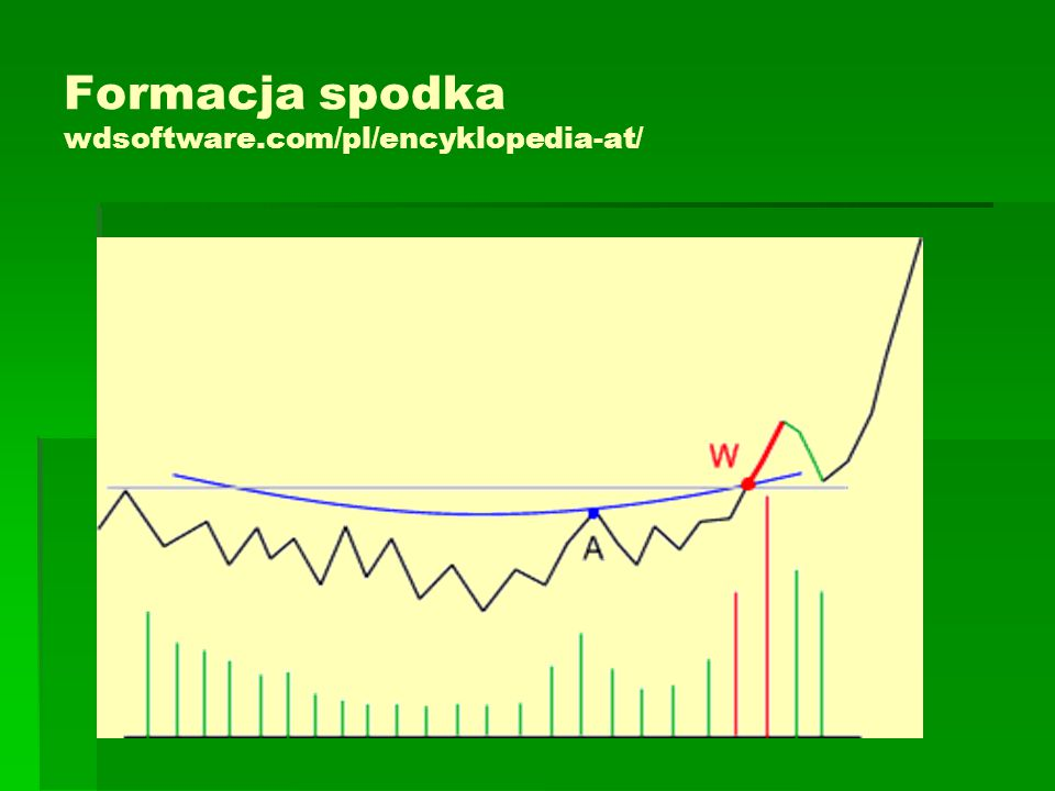 Formacja spodka wdsoftware.com/pl/encyklopedia-at/