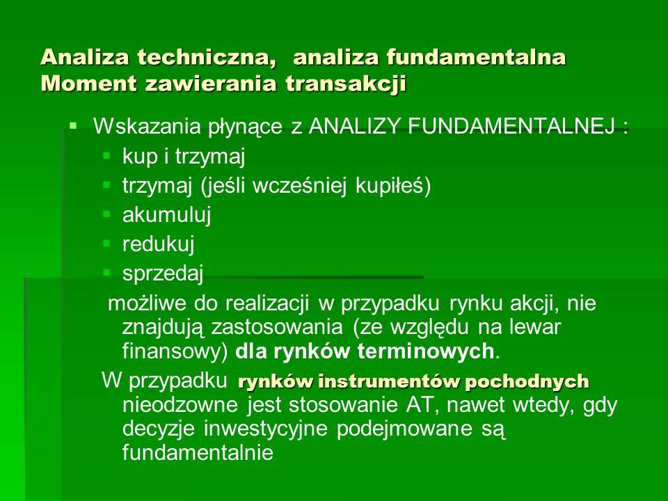 Analiza techniczna, analiza fundamentalna Moment zawierania transakcji