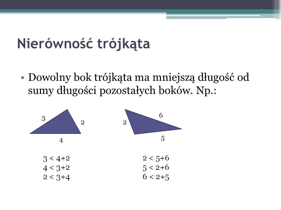 Nierówność trójkąta Dowolny bok trójkąta ma mniejszą długość od sumy długości pozostałych boków. Np.: