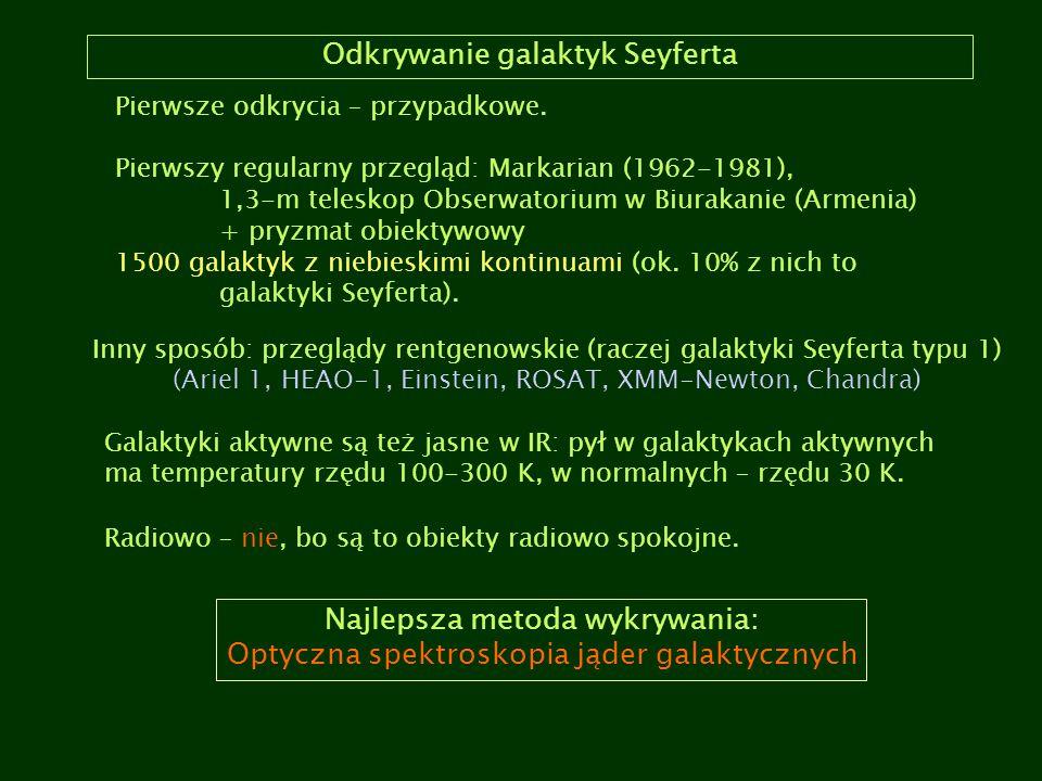 Odkrywanie galaktyk Seyferta